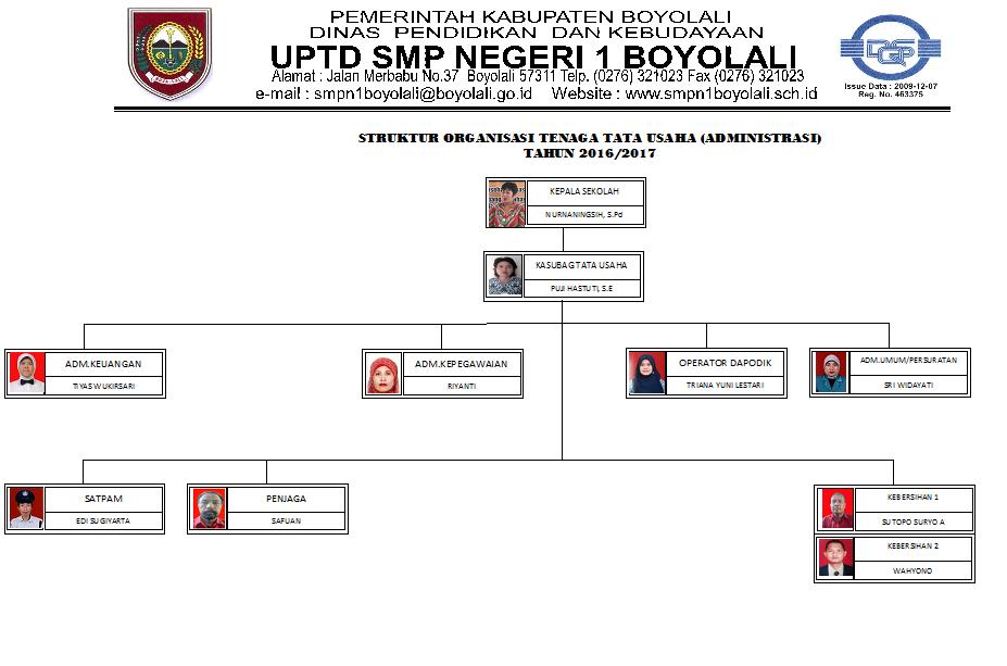 struktur organisasi tu \u2013 smp negeri 1 boyolali Struktur Organisasi Agama struktur organisasi tu
