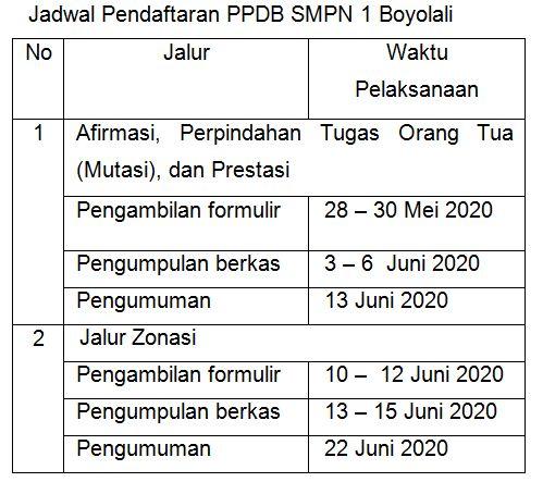 PPDB SMPN 1 BOYOLALI TP 2020/2021